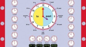 Changes Psychology good analogue clock