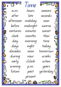 Changes Psychology Time words