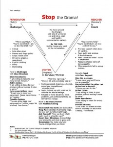 Drama triangle- Changes Psychology